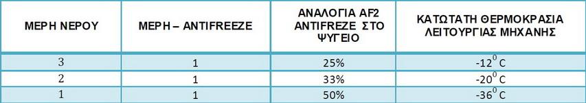 antipsiktiko TENTOGLOU LUBRICANTS