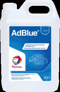 TOTAL-ADBlue